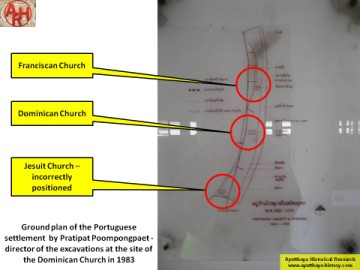 Incorrect position of San Paolo Church