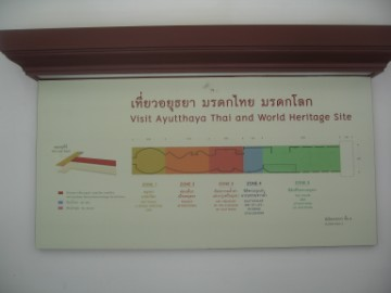 Lay-out of the exhibition